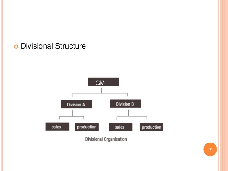    Divisional Structure                           GM                                7