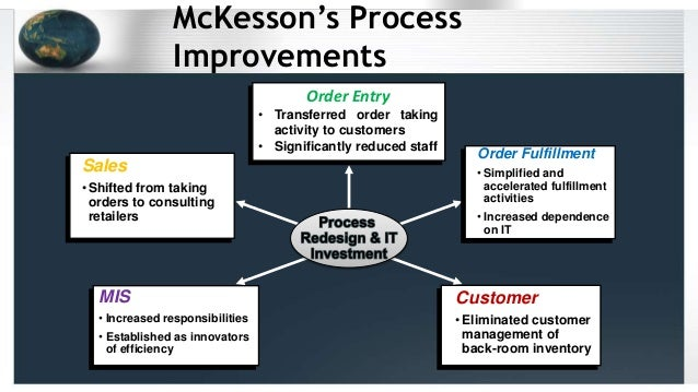 operations management process redesign International journal of operations and logistics management wwwabsronlineorg/journals p-issn: 2310-4945 e-issn: 2309-8023 volume: 3, issue.