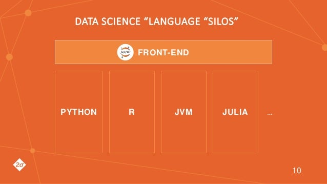 """T DATA SCIENCE """"LANGUAGE """"SILOS"""" FRONT-END PYTHON R JVM JULIA … 10"""