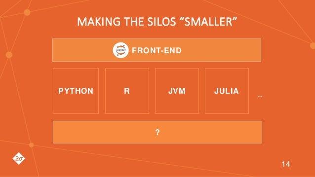 "T MAKING THE SILOS ""SMALLER"" FRONT-END PYTHON R JVM JULIA ? … 14"