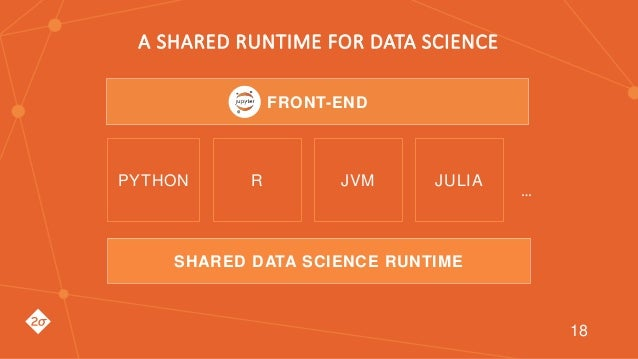 T A SHARED RUNTIME FOR DATA SCIENCE FRONT-END PYTHON R JVM JULIA SHARED DATA SCIENCE RUNTIME … 18
