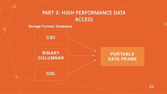 T PART 3: HIGH PERFORMANCE DATA ACCESS BINARY COLUMNAR CSV SQL PORTABLE DATA FRAME Storage Formats/ Databases … 22