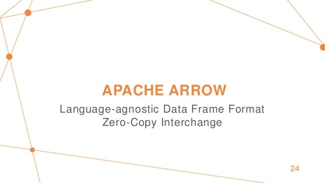 APACHE ARROW Language-agnostic Data Frame Format Zero-Copy Interchange 24