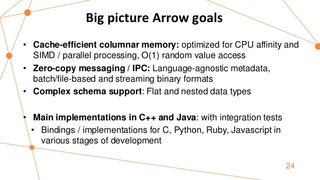 24 • Cache-efficient columnar memory: optimized for CPU affinity and SIMD / parallel processing, O(1) random value access ...