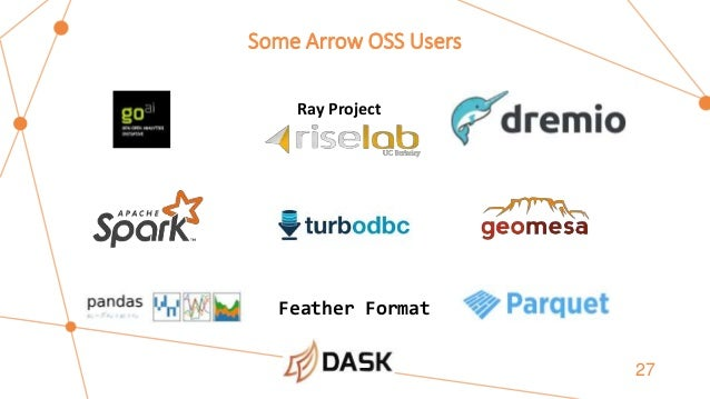 Some Arrow OSS Users Feather Format Ray Project 27
