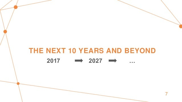 THE NEXT 10 YEARS AND BEYOND 7 2017 2027 …