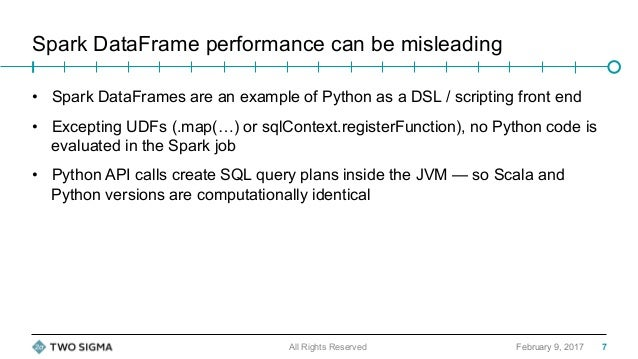 Improving Python and Spark (PySpark) Performance and Interoperability