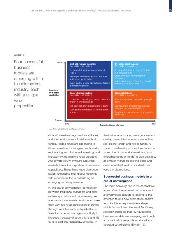 Mckinsey company - Capturing the next wave of growth in