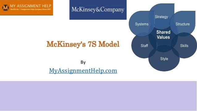 McKinsey's 7S Model By MyAssignmentHelp.com
