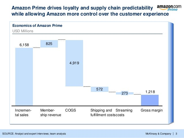 McKinsey & Company   3 Amazon Prime drives loyalty and supply chain predictability while allowing Amazon more control over...