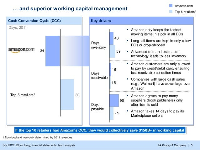 McKinsey & Company | 5 32 -34 Top 5 retailers1 … and superior working capital management SOURCE: Bloomberg; financial stat...