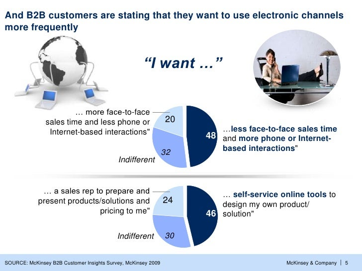 And B2B customers are stating that they want to use electronic channelsmore frequently                                    ...