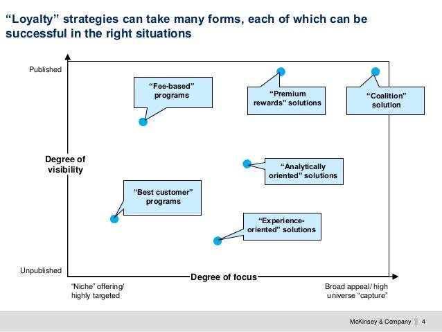 """McKinsey & Company   4 """"Loyalty"""" strategies can take many forms, each of which can be successful in the right situations D..."""