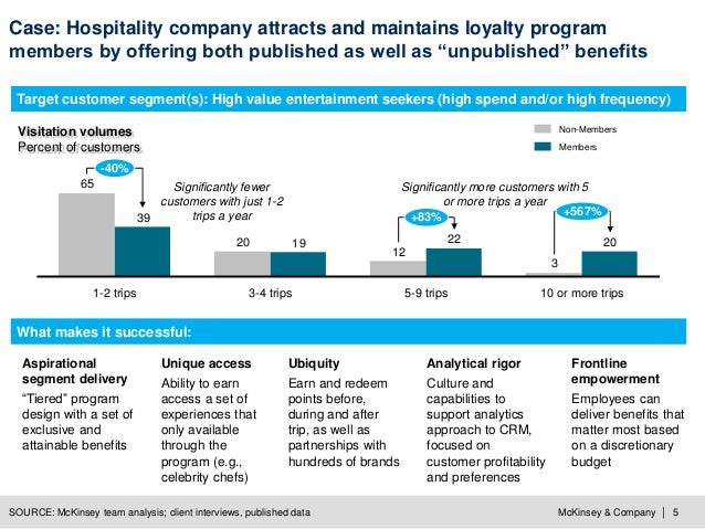 McKinsey & Company   5 Case: Hospitality company attracts and maintains loyalty program members by offering both published...