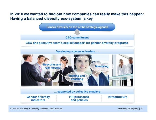 In 2010 we wanted to find out how companies can really make this happen:Having a balanced diversity eco-system is key     ...