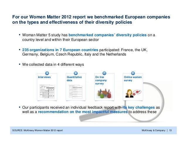 For our Women Matter 2012 report we benchmarked European companieson the types and effectiveness of their diversity polici...