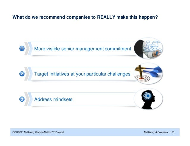 What do we recommend companies to REALLY make this happen?      1          More visible senior management commitment      ...