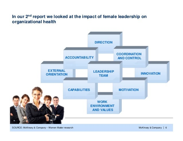 In our 2nd report we looked at the impact of female leadership onorganizational health                                    ...