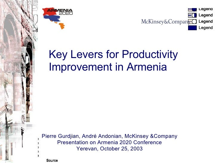 Pierre Gurdjian, André Andonian, McKinsey &Company Presentation on Armenia 2020 Conference Yerevan, October 25, 2003 Key L...