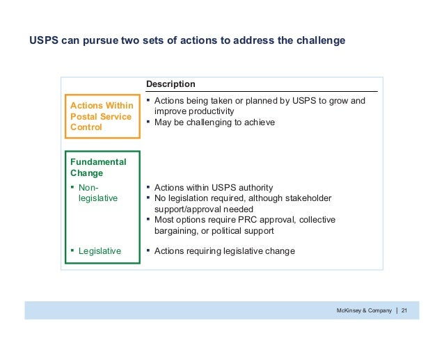 McKinsey & Company 21| USPS can pursue two sets of actions to address the challenge Description Fundamental Change Actions...