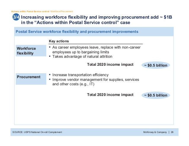 """McKinsey & Company 26