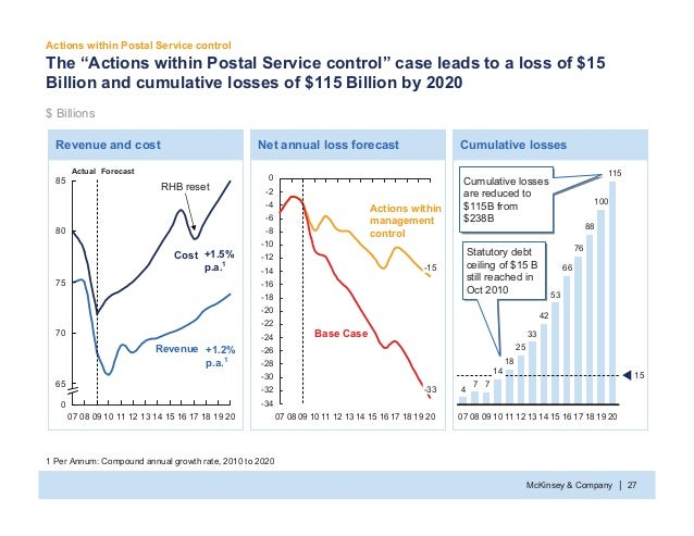 """McKinsey & Company 27
