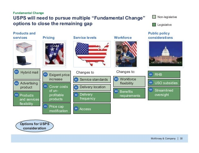 """McKinsey & Company 30