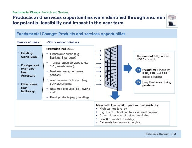 McKinsey & Company 31| Products and services opportunities were identified through a screen for potential feasibility and ...