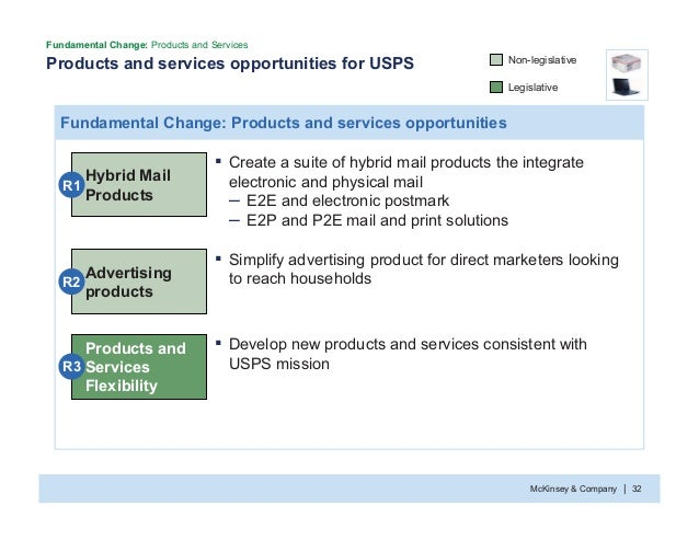 McKinsey & Company 32| Products and services opportunities for USPS Fundamental Change: Products and Services Fundamental ...