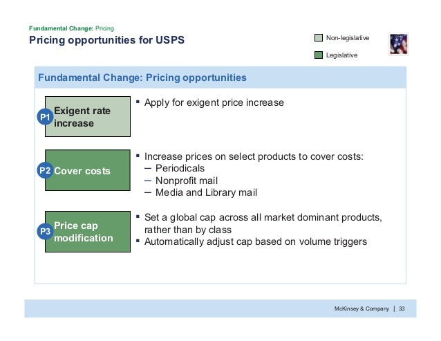 McKinsey & Company 33| Pricing opportunities for USPS Fundamental Change: Pricing Fundamental Change: Pricing opportunitie...
