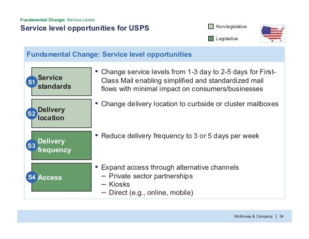 McKinsey & Company 34| Service level opportunities for USPS Fundamental Change: Service Levels Fundamental Change: Service...