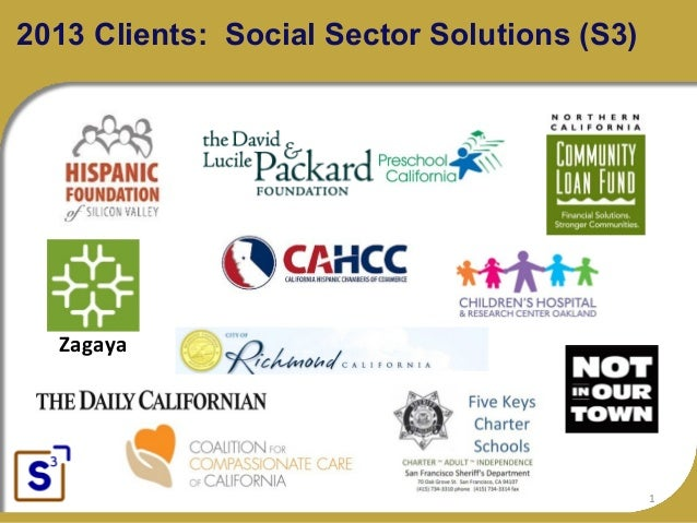 2013 Clients: Social Sector Solutions (S3)Click to edit Master text styles      Second level           Third level        ...