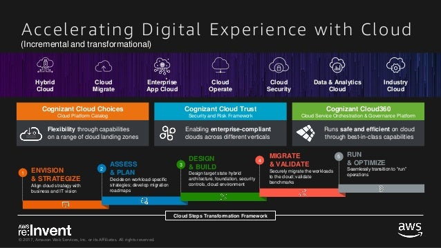 Ally Bank Cognizant Transforming Customer Experience Using Amazon