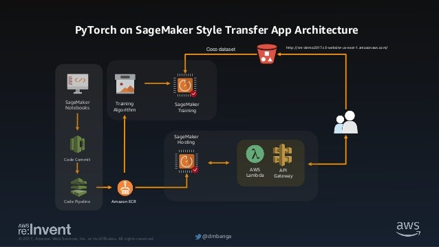 NEW LAUNCH! Integrating Amazon SageMaker into your