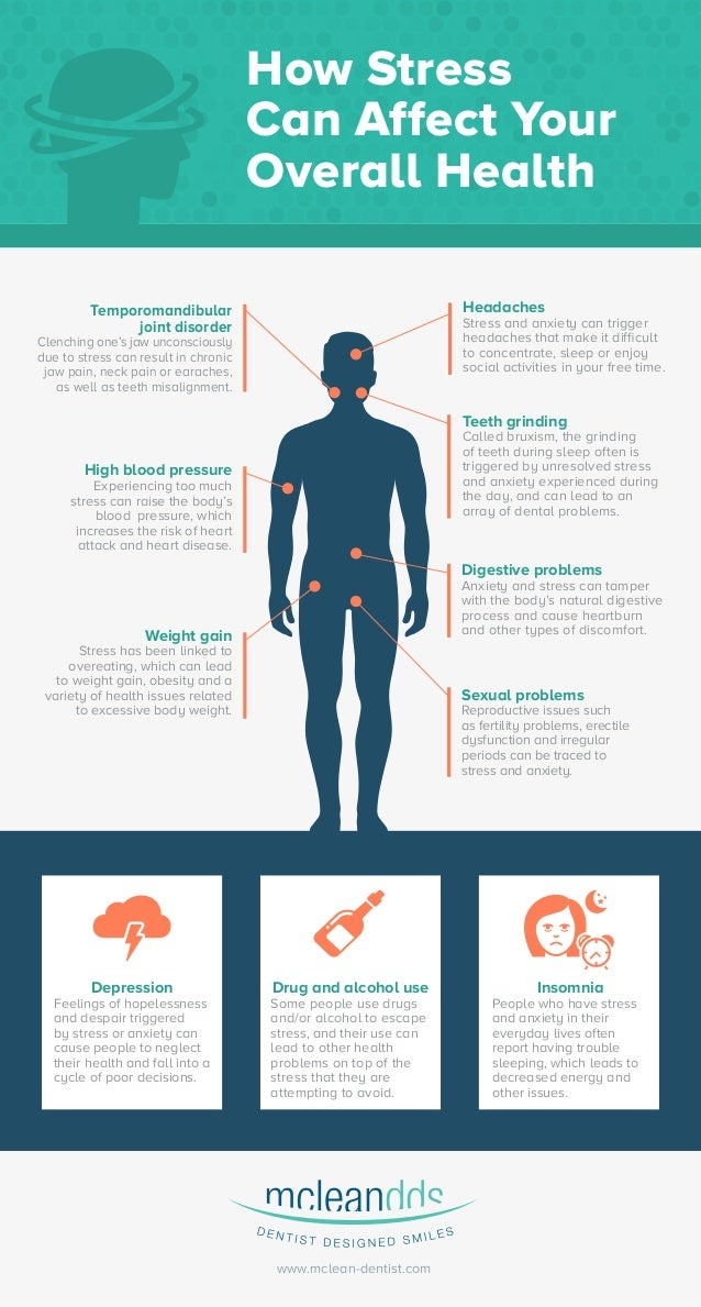 Stress & How It Affects Your Health