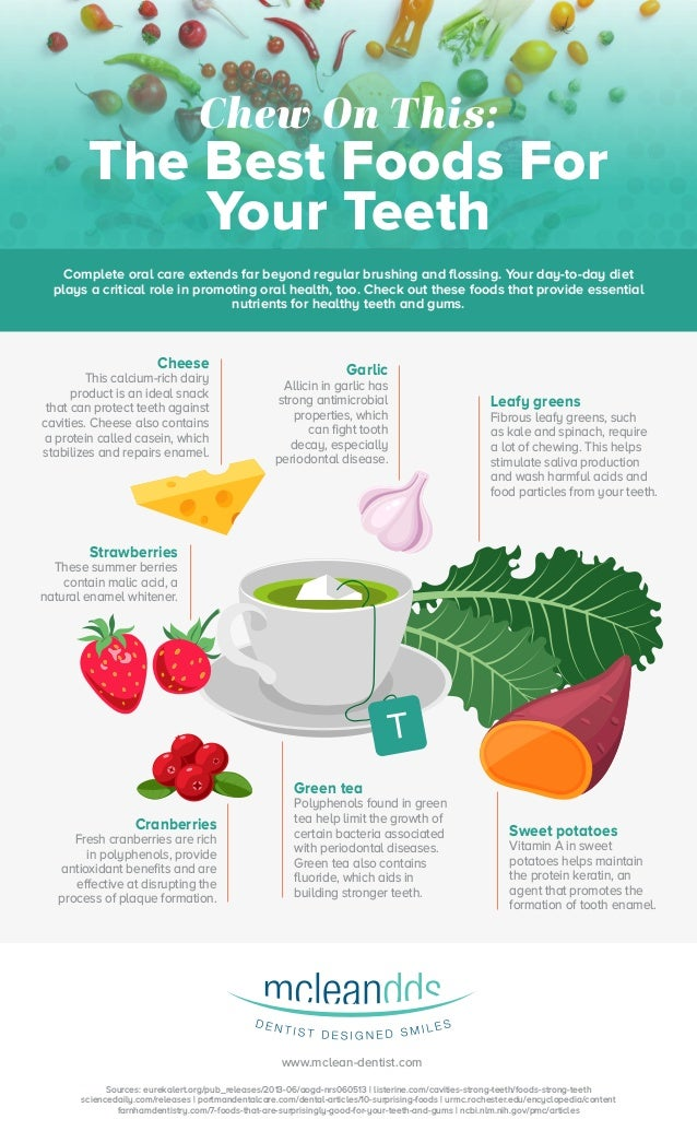 Foods That Benefit More Than Your Diet