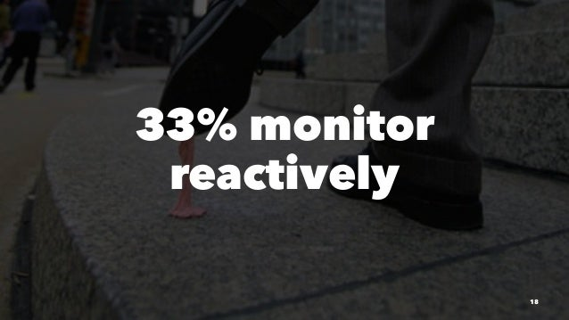 33% monitor reactively 18