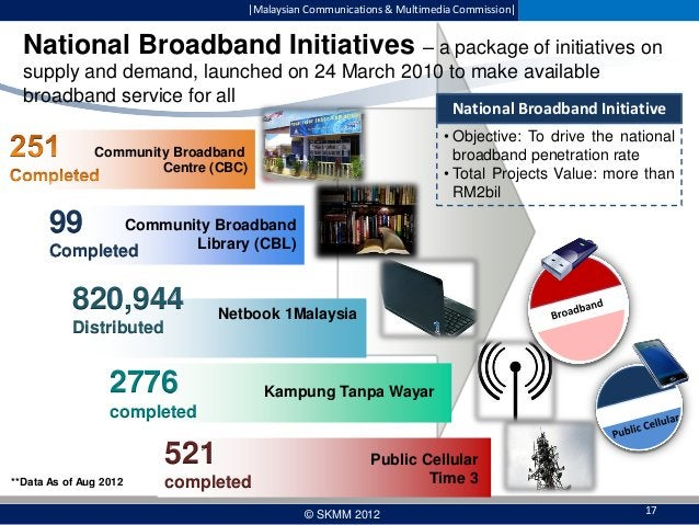  Malaysian Communications & Multimedia Commission   National Broadband Initiatives – a package of initiatives on supply an...