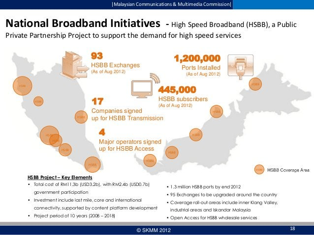  Malaysian Communications & Multimedia Commission   National Broadband Initiatives - High Speed Broadband (HSBB), a Public...