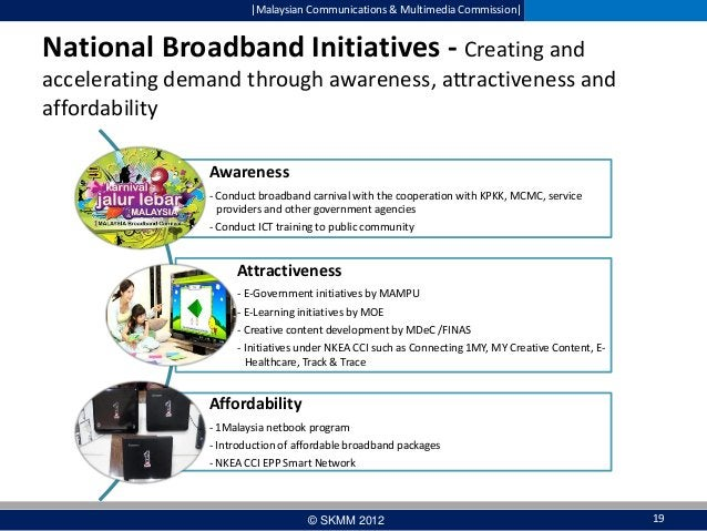  Malaysian Communications & Multimedia Commission   National Broadband Initiatives - Creating and accelerating demand thro...