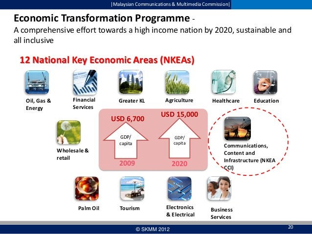  Malaysian Communications & Multimedia Commission   Economic Transformation Programme A comprehensive effort towards a hig...