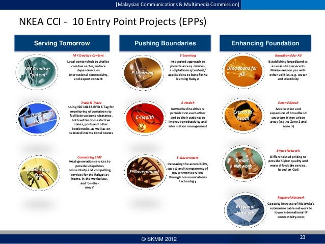  Malaysian Communications & Multimedia Commission   NKEA CCI - 10 Entry Point Projects (EPPs) Serving Tomorrow  Pushing Bo...