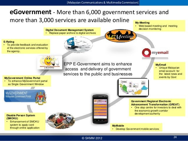  Malaysian Communications & Multimedia Commission   eGovernment - More than 6,000 government services and more than 3,000 ...
