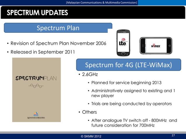  Malaysian Communications & Multimedia Commission   SPECTRUM UPDATES Spectrum Plan • Revision of Spectrum Plan November 20...
