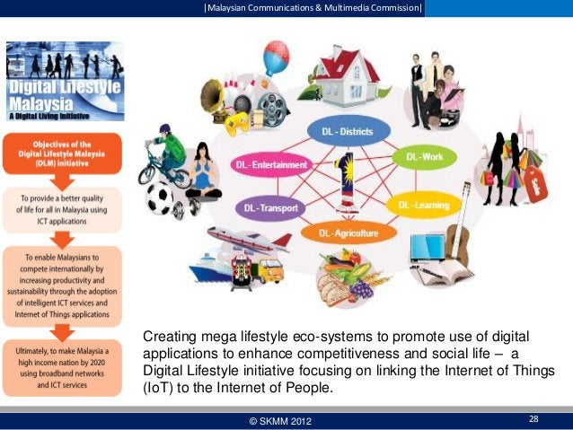  Malaysian Communications & Multimedia Commission   Creating mega lifestyle eco-systems to promote use of digital applicat...