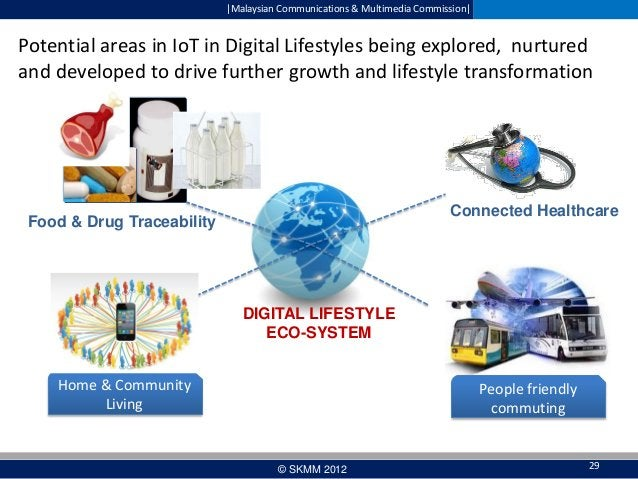  Malaysian Communications & Multimedia Commission   Potential areas in IoT in Digital Lifestyles being explored, nurtured ...