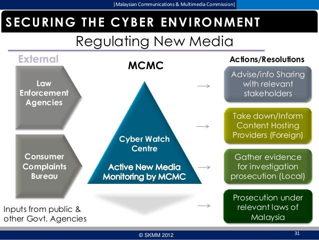  Malaysian Communications & Multimedia Commission   SECURING THE CYBER ENVIRONMENT  Regulating New Media External  MCMC  L...