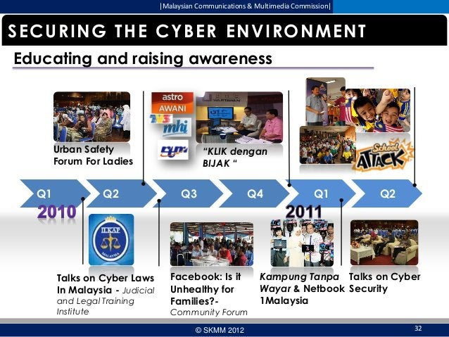  Malaysian Communications & Multimedia Commission   SECURING THE CYBER ENVIRONMENT Educating and raising awareness  Urban ...