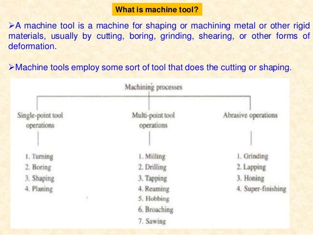 Broaching Tool Nomenclature Ebook Download
