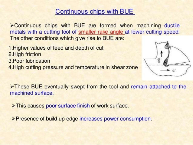 Lovely ... Surface By Adhesion; 50. Type Of Chip Work Material Cutting Speed Feed  Rake Angle ...